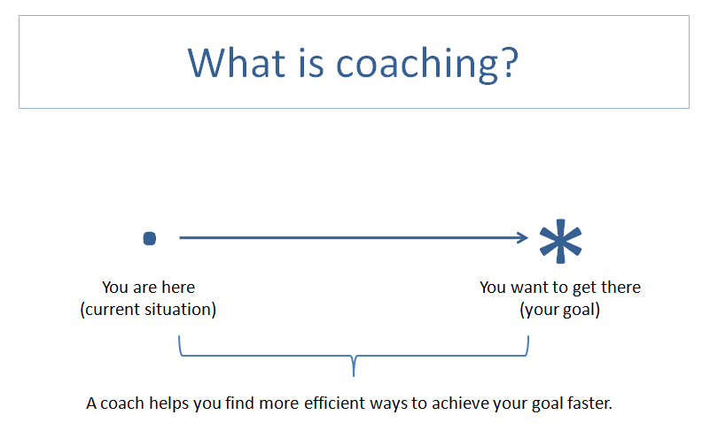 coaching defined-003