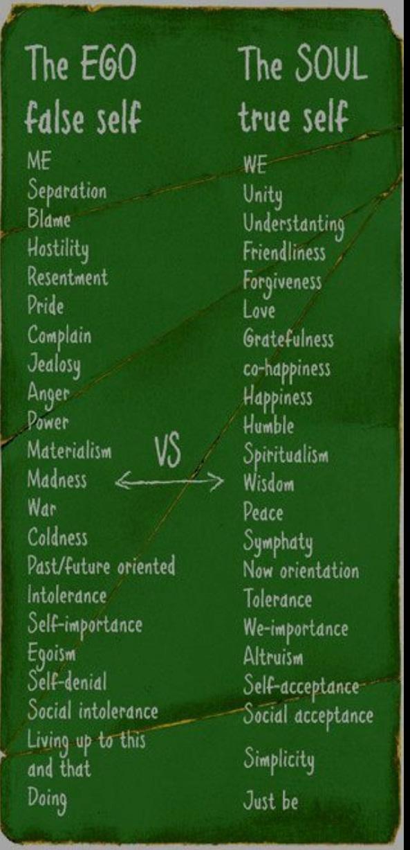 Ego vs. Self Illustration